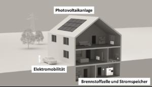 """Vorträge bei Veith: """"Mit uns zur Energiewende"""""""
